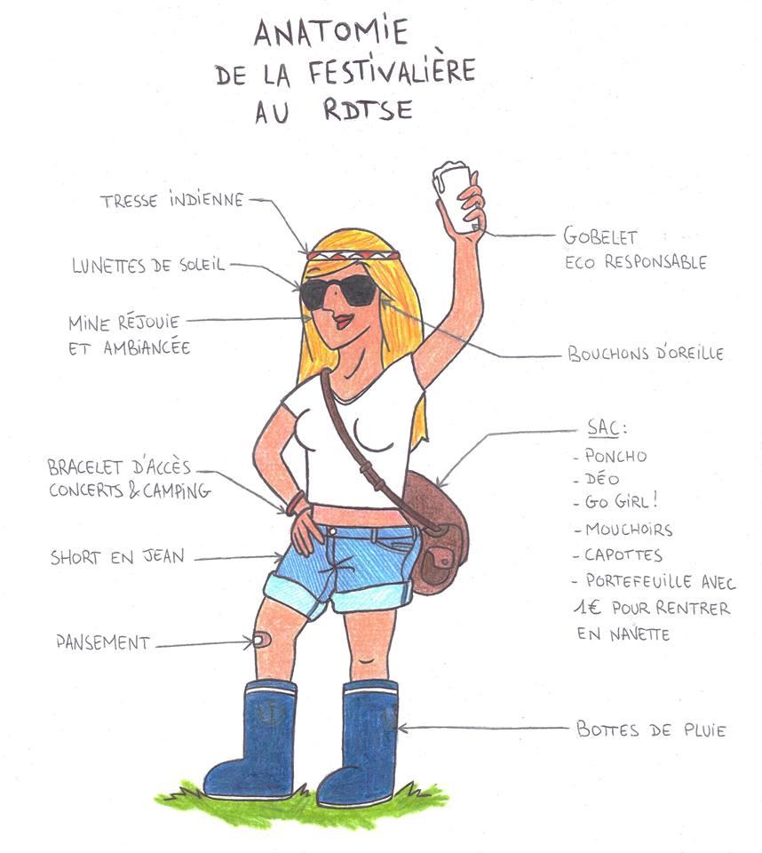 panoplie-pour-aller-en-festival-doulimoubiche